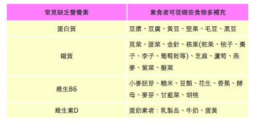 螢幕快照 2014-09-11 下午2.58.14