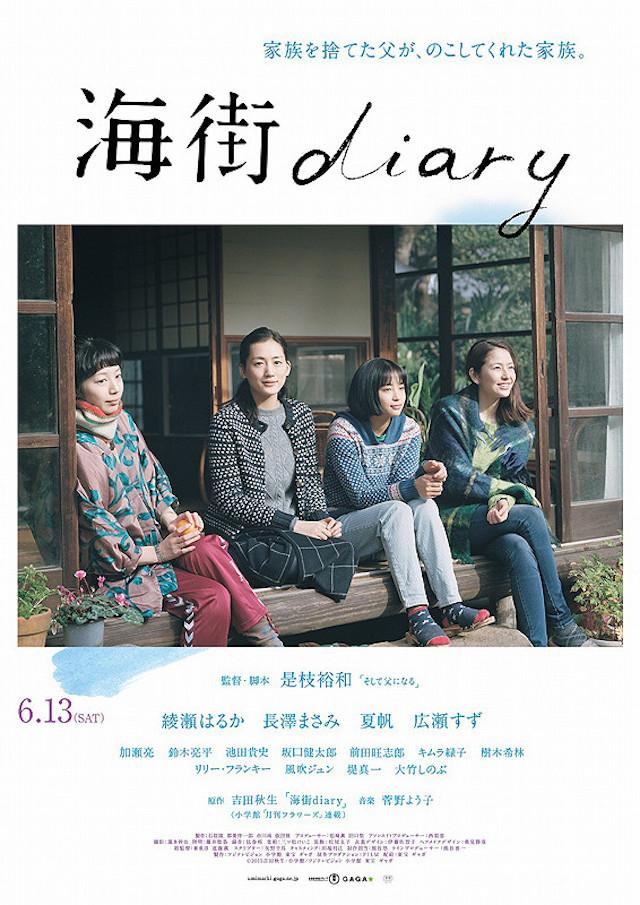 umimachi-poster (1)