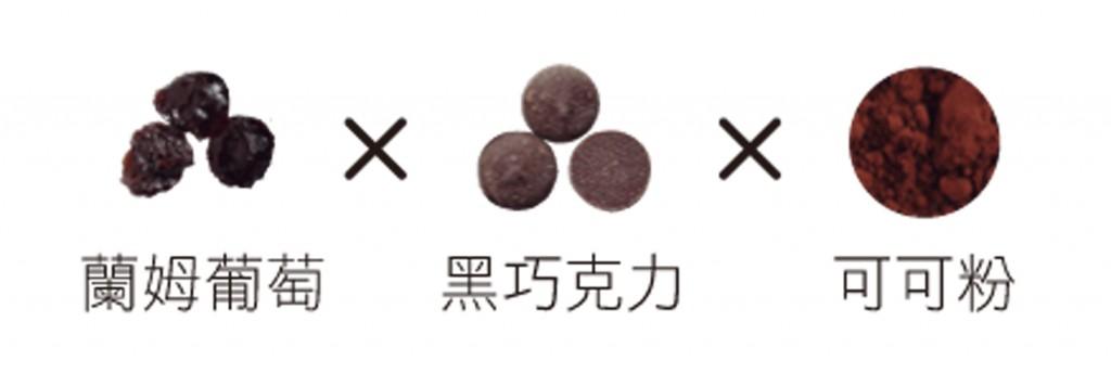 司康p71  COCO-材料