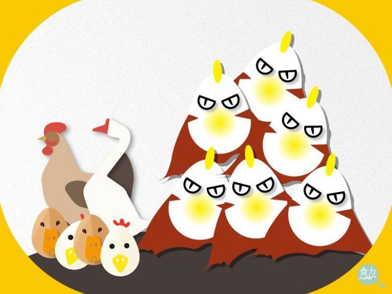 流質和固態都有!鹹蛋原來有兩種!