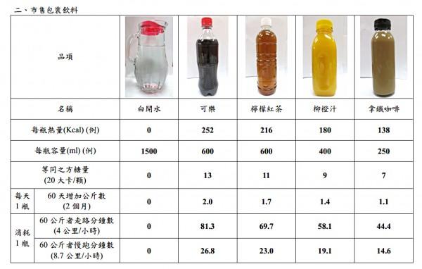 4-sugar1-600x382